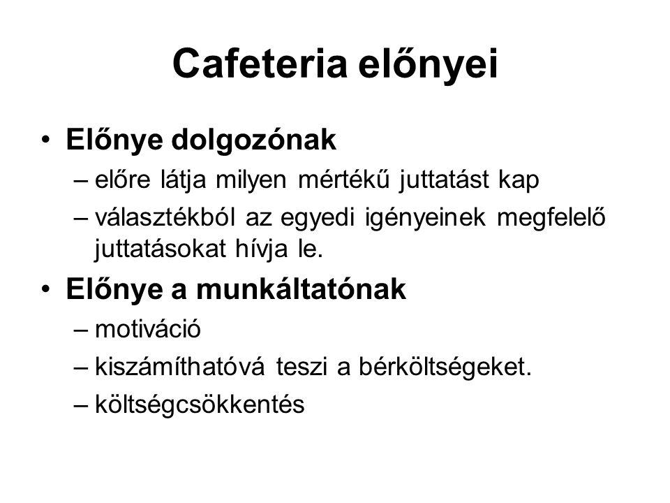 Cafeteria előnyei Előnye dolgozónak –előre látja milyen mértékű juttatást kap –választékból az egyedi igényeinek megfelelő juttatásokat hívja le. Előn