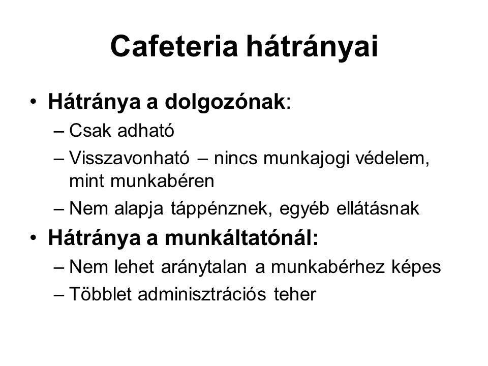 Cafeteria hátrányai Hátránya a dolgozónak: –Csak adható –Visszavonható – nincs munkajogi védelem, mint munkabéren –Nem alapja táppénznek, egyéb ellátá