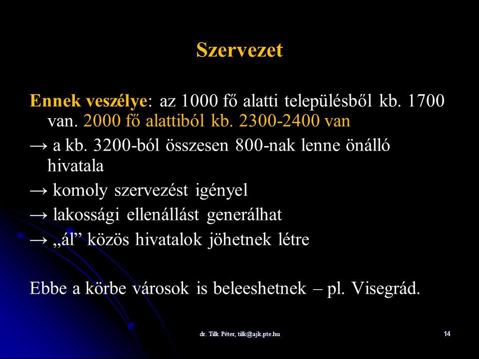 dr. Tilk Péter, tilk@ajk.pte.hu 14 Szervezet Ennek veszélye: az 1000 fő alatti településből kb. 1700 van. 2000 fő alattiból kb. 2300-2400 van → a kb.