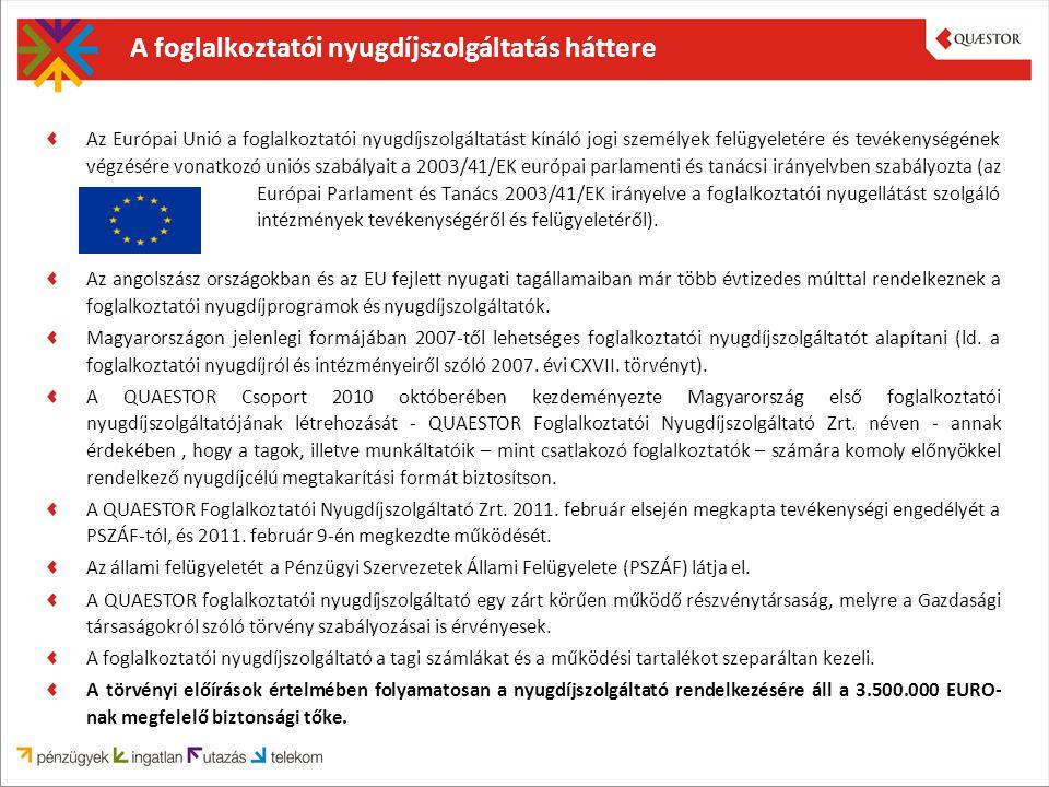 A foglalkoztatói nyugdíjszolgáltatás háttere Az Európai Unió a foglalkoztatói nyugdíjszolgáltatást kínáló jogi személyek felügyeletére és tevékenységének végzésére vonatkozó uniós szabályait a 2003/41/EK európai parlamenti és tanácsi irányelvben szabályozta (az Európai Parlament és Tanács 2003/41/EK irányelve a foglalkoztatói nyugellátást szolgáló intézmények tevékenységéről és felügyeletéről).