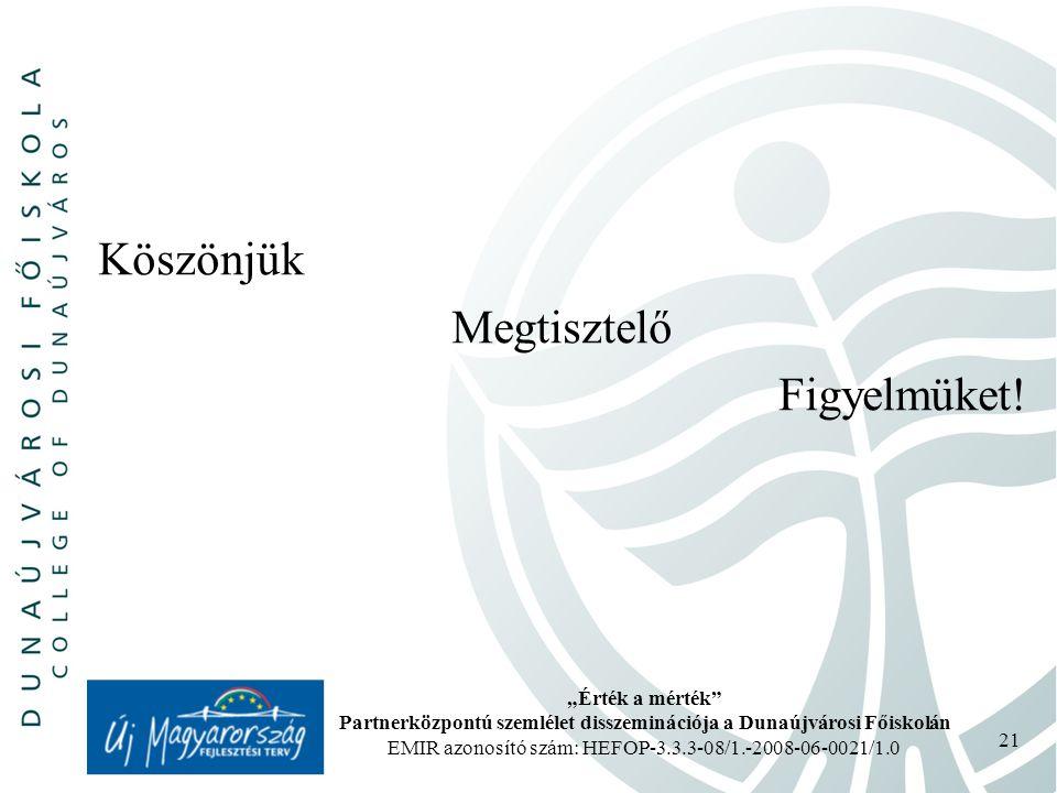 """""""Érték a mérték Partnerközpontú szemlélet disszeminációja a Dunaújvárosi Főiskolán EMIR azonosító szám: HEFOP-3.3.3-08/1.-2008-06-0021/1.0 21 Köszönjük Megtisztelő Figyelmüket!"""