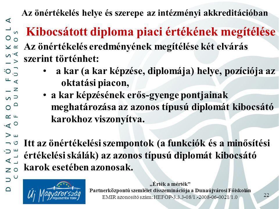 """""""Érték a mérték"""" Partnerközpontú szemlélet disszeminációja a Dunaújvárosi Főiskolán EMIR azonosító szám: HEFOP-3.3.3-08/1.-2008-06-0021/1.0 22 Az önér"""