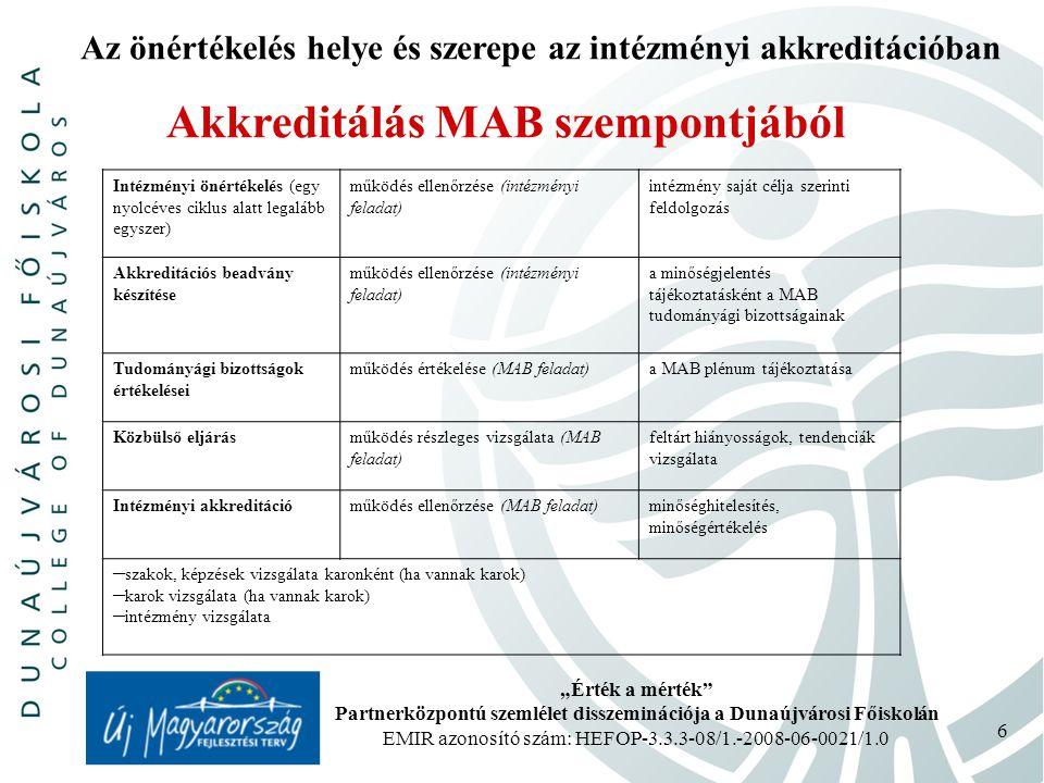 """""""Érték a mérték Partnerközpontú szemlélet disszeminációja a Dunaújvárosi Főiskolán EMIR azonosító szám: HEFOP-3.3.3-08/1.-2008-06-0021/1.0 27 Az önértékelés helye és szerepe az intézményi akkreditációban Az önértékelés alapja Az adottságok kritériumcsoportnál Az adottságok esetében arra keresünk választ, hogy a szervezet hogyan éri el eredményeit."""