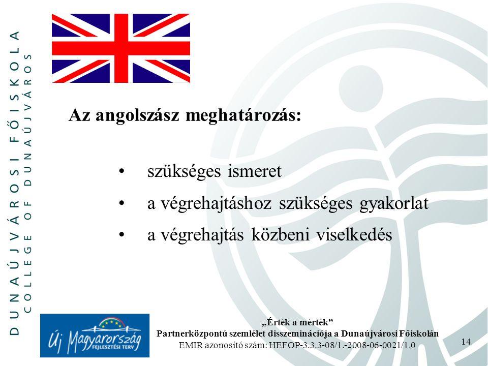 """""""Érték a mérték Partnerközpontú szemlélet disszeminációja a Dunaújvárosi Főiskolán EMIR azonosító szám: HEFOP-3.3.3-08/1.-2008-06-0021/1.0 14 Az angolszász meghatározás: szükséges ismeret a végrehajtáshoz szükséges gyakorlat a végrehajtás közbeni viselkedés"""