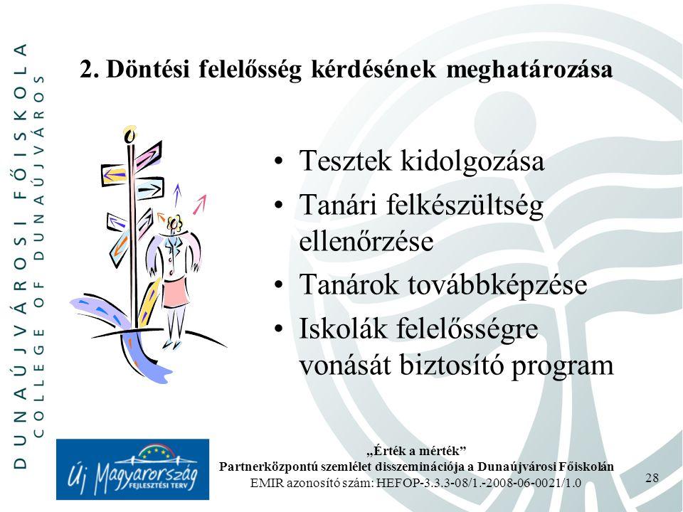"""""""Érték a mérték Partnerközpontú szemlélet disszeminációja a Dunaújvárosi Főiskolán EMIR azonosító szám: HEFOP-3.3.3-08/1.-2008-06-0021/1.0 28 2."""