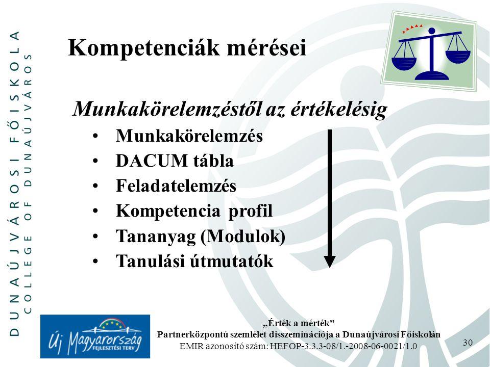 """""""Érték a mérték Partnerközpontú szemlélet disszeminációja a Dunaújvárosi Főiskolán EMIR azonosító szám: HEFOP-3.3.3-08/1.-2008-06-0021/1.0 30 Kompetenciák mérései Munkakörelemzéstől az értékelésig Munkakörelemzés DACUM tábla Feladatelemzés Kompetencia profil Tananyag (Modulok) Tanulási útmutatók"""