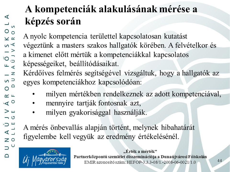 """""""Érték a mérték Partnerközpontú szemlélet disszeminációja a Dunaújvárosi Főiskolán EMIR azonosító szám: HEFOP-3.3.3-08/1.-2008-06-0021/1.0 44 A kompetenciák alakulásának mérése a képzés során A nyolc kompetencia területtel kapcsolatosan kutatást végeztünk a masters szakos hallgatók körében."""