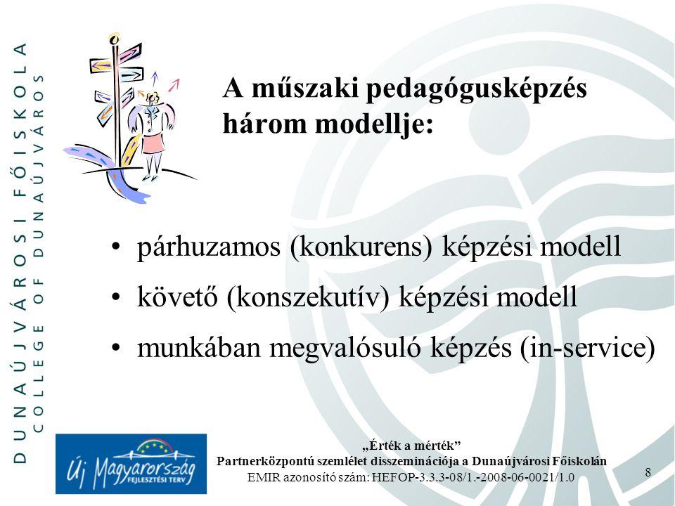 """""""Érték a mérték Partnerközpontú szemlélet disszeminációja a Dunaújvárosi Főiskolán EMIR azonosító szám: HEFOP-3.3.3-08/1.-2008-06-0021/1.0 8 A műszaki pedagógusképzés három modellje: párhuzamos (konkurens) képzési modell követő (konszekutív) képzési modell munkában megvalósuló képzés (in-service)"""