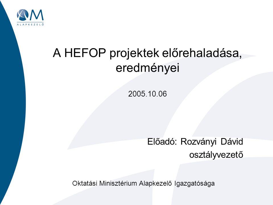 A HEFOP projektek előrehaladása, eredményei 2005.10.06 Előadó: Rozványi Dávid osztályvezető Oktatási Minisztérium Alapkezelő Igazgatósága