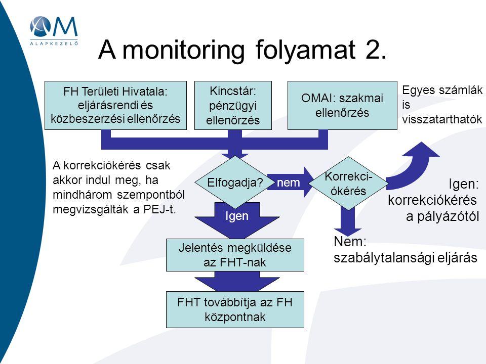Igen nem FH Területi Hivatala: eljárásrendi és közbeszerzési ellenőrzés Kincstár: pénzügyi ellenőrzés OMAI: szakmai ellenőrzés A monitoring folyamat 2.
