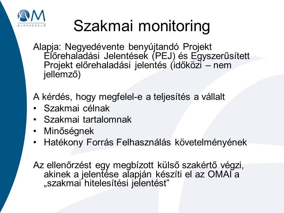 """Szakmai monitoring Alapja: Negyedévente benyújtandó Projekt Előrehaladási Jelentések (PEJ) és Egyszerűsített Projekt előrehaladási jelentés (időközi – nem jellemző) A kérdés, hogy megfelel-e a teljesítés a vállalt Szakmai célnak Szakmai tartalomnak Minőségnek Hatékony Forrás Felhasználás követelményének Az ellenőrzést egy megbízott külső szakértő végzi, akinek a jelentése alapján készíti el az OMAI a """"szakmai hitelesítési jelentést"""