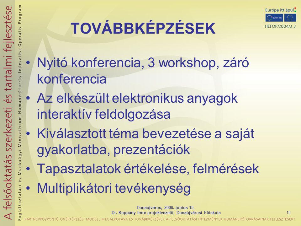 Dunaújváros, 2006. június 15. Dr. Koppány Imre projektvezető, Dunaújvárosi Főiskola15 TOVÁBBKÉPZÉSEK Nyitó konferencia, 3 workshop, záró konferencia A