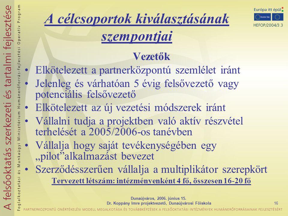 Dunaújváros, 2006. június 15. Dr. Koppány Imre projektvezető, Dunaújvárosi Főiskola16 A célcsoportok kiválasztásának szempontjai Vezetők Elkötelezett