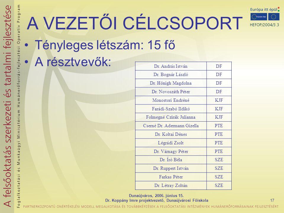 Dunaújváros, 2006. június 15. Dr. Koppány Imre projektvezető, Dunaújvárosi Főiskola17 A VEZETŐI CÉLCSOPORT Tényleges létszám: 15 fő A résztvevők: Dr.