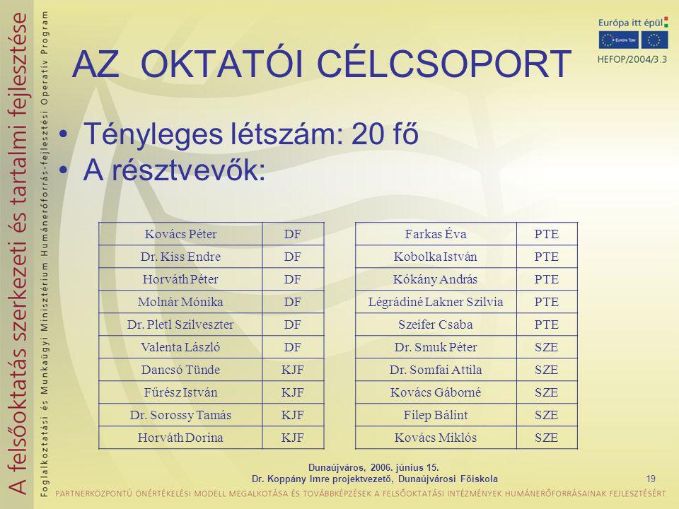Dunaújváros, 2006. június 15. Dr. Koppány Imre projektvezető, Dunaújvárosi Főiskola19 AZOKTATÓI CÉLCSOPORT Tényleges létszám: 20 fő A résztvevők: Ková