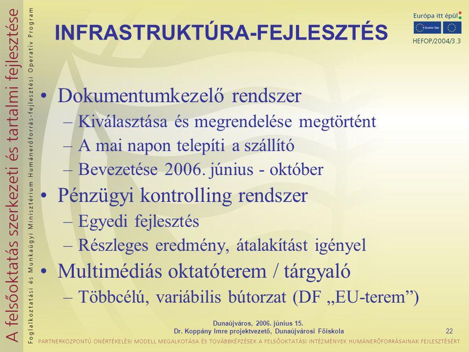 Dunaújváros, 2006. június 15. Dr. Koppány Imre projektvezető, Dunaújvárosi Főiskola22 INFRASTRUKTÚRA-FEJLESZTÉS Dokumentumkezelő rendszer –Kiválasztás