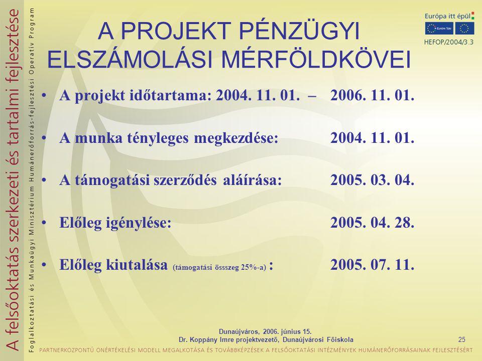 Dunaújváros, 2006. június 15. Dr. Koppány Imre projektvezető, Dunaújvárosi Főiskola25 A PROJEKT PÉNZÜGYI ELSZÁMOLÁSI MÉRFÖLDKÖVEI A projekt időtartama