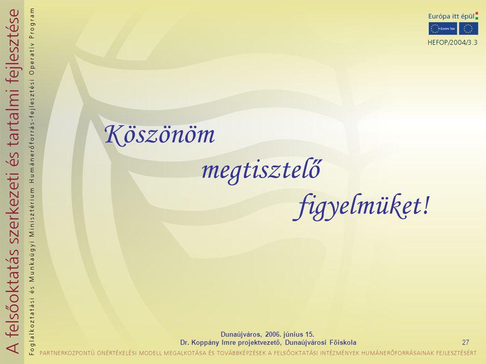 Dunaújváros, 2006. június 15. Dr. Koppány Imre projektvezető, Dunaújvárosi Főiskola27 Köszönöm megtisztelő figyelmüket!