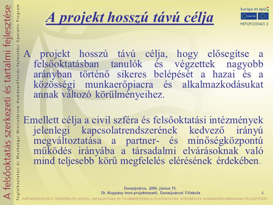 Dunaújváros, 2006. június 15. Dr. Koppány Imre projektvezető, Dunaújvárosi Főiskola4 A projekt hosszú távú célja A projekt hosszú távú célja, hogy elő