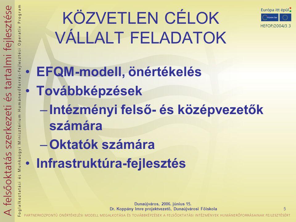 Dunaújváros, 2006. június 15. Dr. Koppány Imre projektvezető, Dunaújvárosi Főiskola5 KÖZVETLEN CÉLOK VÁLLALT FELADATOK EFQM-modell, önértékelés Tovább
