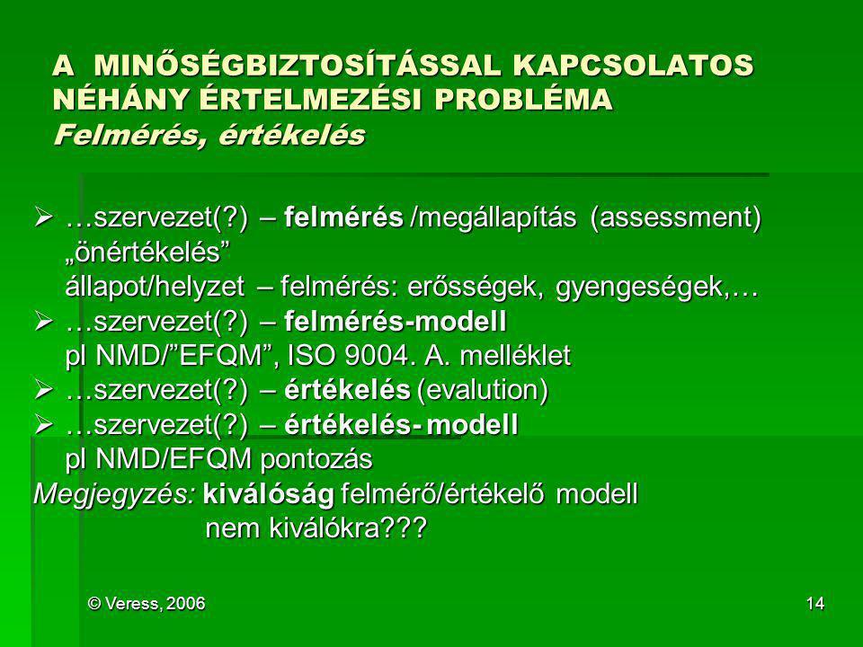 © Veress, 200614 A MINŐSÉGBIZTOSÍTÁSSAL KAPCSOLATOS NÉHÁNY ÉRTELMEZÉSI PROBLÉMA Felmérés, értékelés  …szervezet(?) – felmérés /megállapítás (assessme