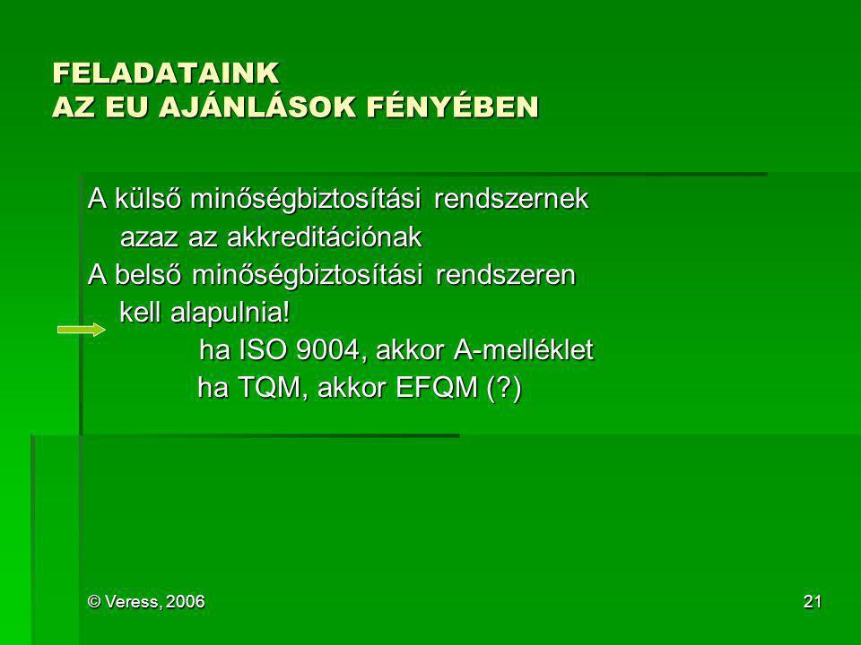 © Veress, 200621 FELADATAINK AZ EU AJÁNLÁSOK FÉNYÉBEN A külső minőségbiztosítási rendszernek azaz az akkreditációnak A belső minőségbiztosítási rendsz