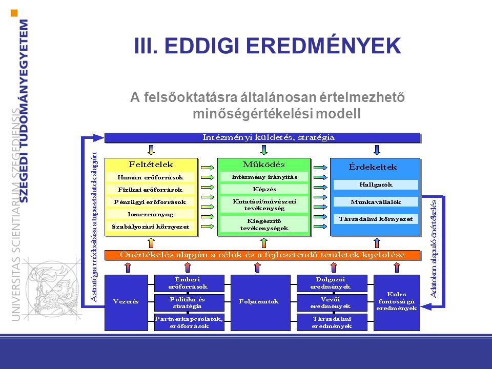 III. EDDIGI EREDMÉNYEK A felsőoktatásra általánosan értelmezhető minőségértékelési modell