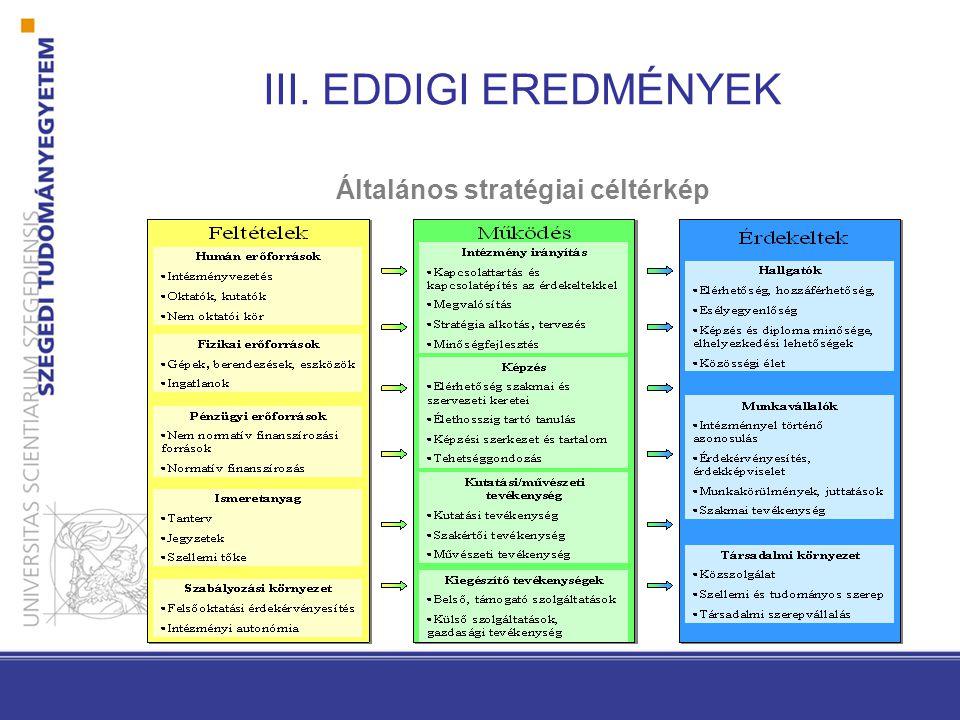 III. EDDIGI EREDMÉNYEK Általános stratégiai céltérkép