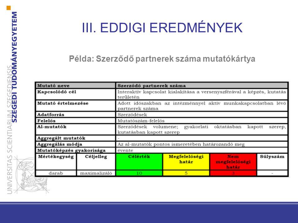 III. EDDIGI EREDMÉNYEK Példa: Szerződő partnerek száma mutatókártya