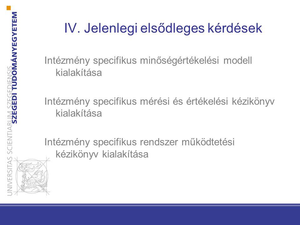 IV. Jelenlegi elsődleges kérdések Intézmény specifikus minőségértékelési modell kialakítása Intézmény specifikus mérési és értékelési kézikönyv kialak