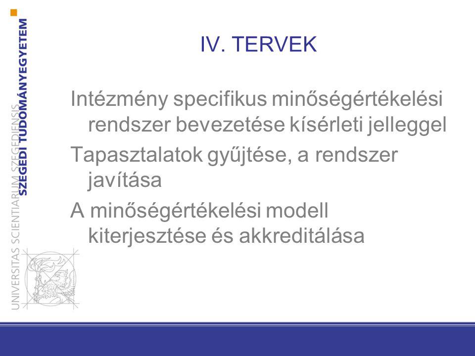 IV. TERVEK Intézmény specifikus minőségértékelési rendszer bevezetése kísérleti jelleggel Tapasztalatok gyűjtése, a rendszer javítása A minőségértékel
