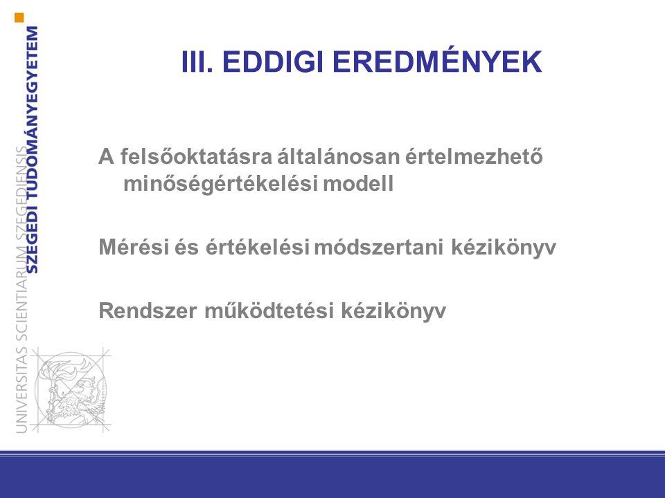 III. EDDIGI EREDMÉNYEK A felsőoktatásra általánosan értelmezhető minőségértékelési modell Mérési és értékelési módszertani kézikönyv Rendszer működtet