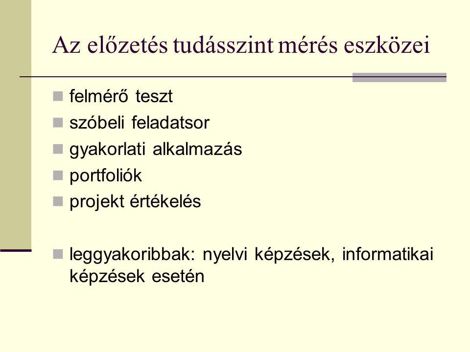 Az előzetés tudásszint mérés eszközei felmérő teszt szóbeli feladatsor gyakorlati alkalmazás portfoliók projekt értékelés leggyakoribbak: nyelvi képzések, informatikai képzések esetén