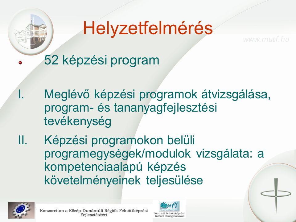 Helyzetfelmérés 52 képzési program I.Meglévő képzési programok átvizsgálása, program- és tananyagfejlesztési tevékenység II.Képzési programokon belüli programegységek/modulok vizsgálata: a kompetenciaalapú képzés követelményeinek teljesülése