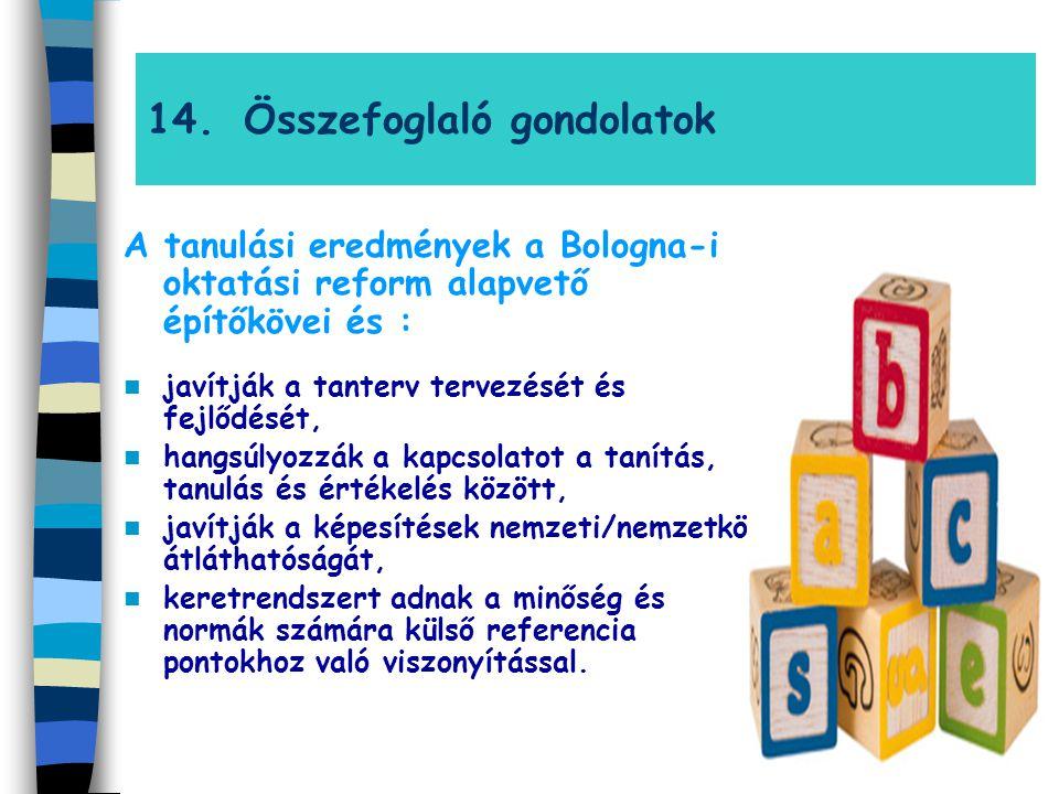 14.Összefoglaló gondolatok A tanulási eredmények a Bologna-i oktatási reform alapvető építőkövei és : javítják a tanterv tervezését és fejlődését, han