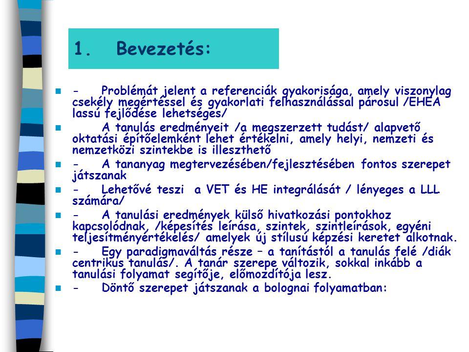 1.Bevezetés: -Problémát jelent a referenciák gyakorisága, amely viszonylag csekély megértéssel és gyakorlati felhasználással párosul /EHEA lassú fejlő