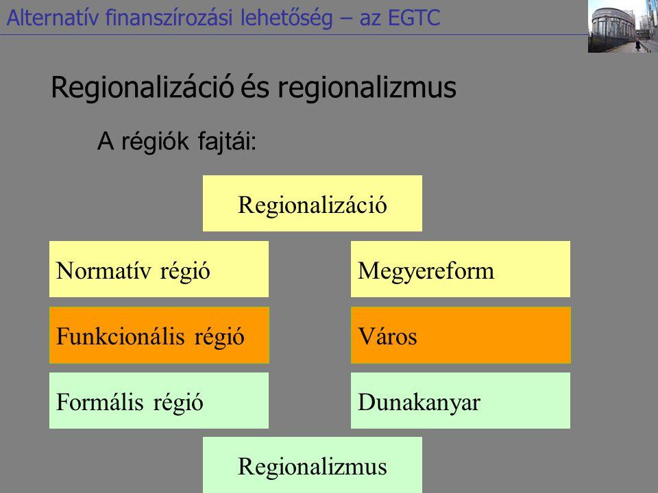 A régiók fajtái: Regionalizáció és regionalizmus Normatív régió Funkcionális régió Formális régió Megyereform Város Dunakanyar Regionalizáció Regionalizmus Alternatív finanszírozási lehetőség – az EGTC