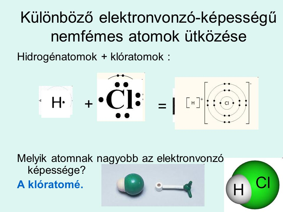 Különböző elektronvonzó-képességű nemfémes atomok ütközése Hidrogénatomok + klóratomok : Melyik atomnak nagyobb az elektronvonzó- képessége? A klórato