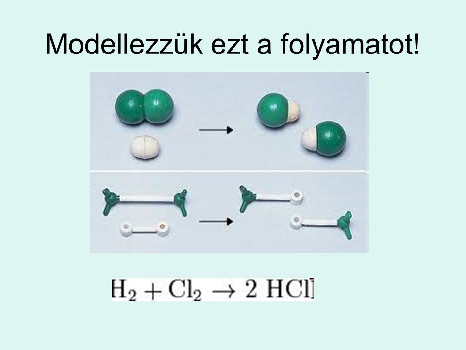 A szén-dioxid molekula Milyen atomokból áll a molekula.