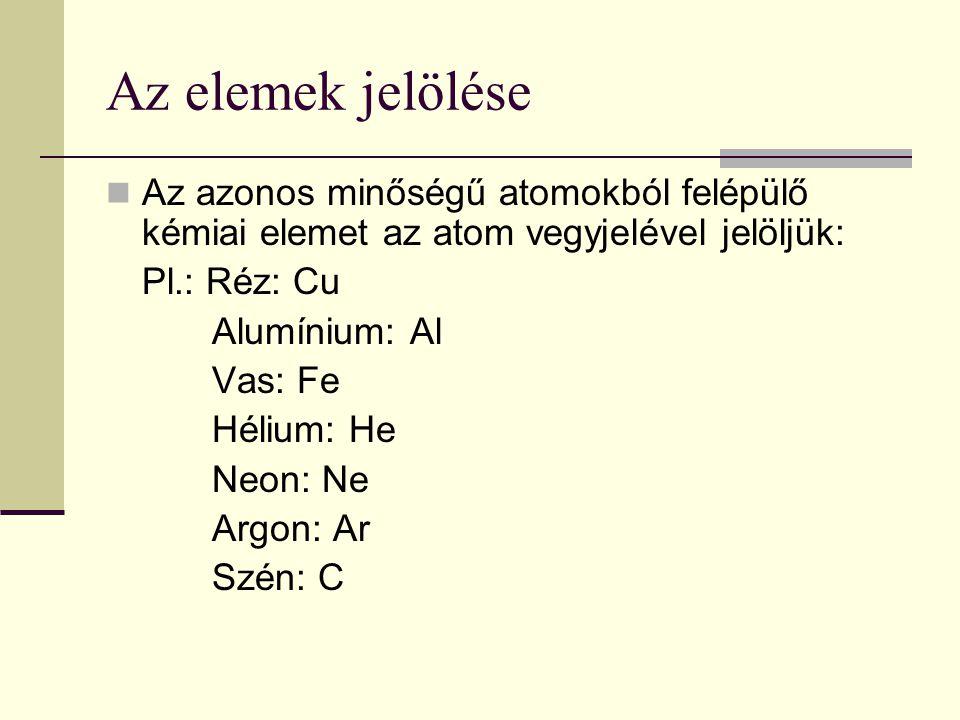 Az elemek jelölése Az azonos minőségű atomokból felépülő kémiai elemet az atom vegyjelével jelöljük: Pl.: Réz: Cu Alumínium: Al Vas: Fe Hélium: He Neo