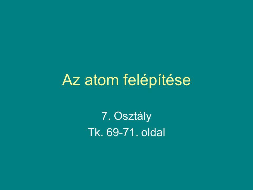 Az atom felépítése 7. Osztály Tk. 69-71. oldal