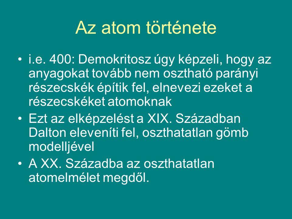 Az atom története i.e. 400: Demokritosz úgy képzeli, hogy az anyagokat tovább nem osztható parányi részecskék építik fel, elnevezi ezeket a részecskék