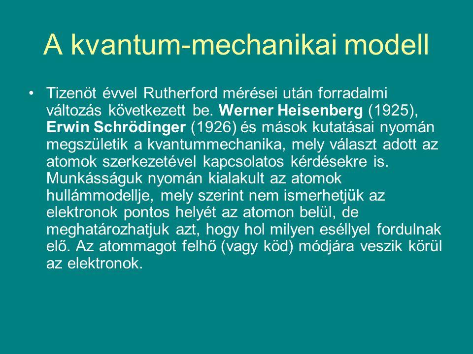 A kvantum-mechanikai modell Tizenöt évvel Rutherford mérései után forradalmi változás következett be. Werner Heisenberg (1925), Erwin Schrödinger (192