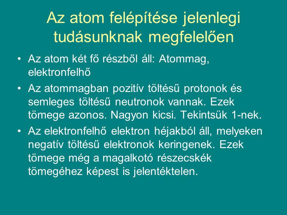 Az atom felépítése jelenlegi tudásunknak megfelelően Az atom két fő részből áll: Atommag, elektronfelhő Az atommagban pozitív töltésű protonok és seml