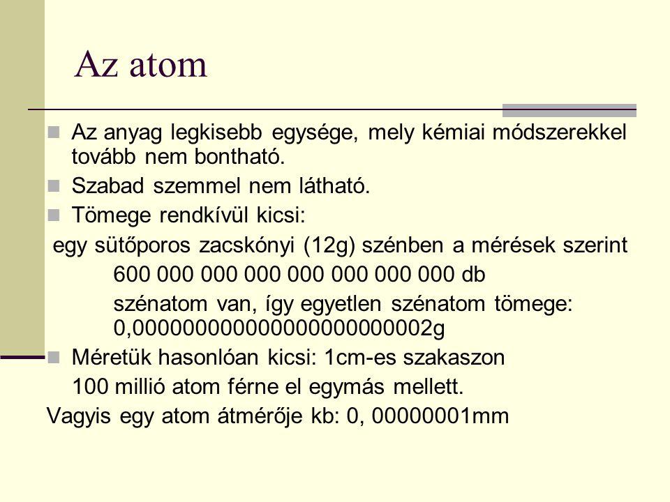 Az atom Az anyag legkisebb egysége, mely kémiai módszerekkel tovább nem bontható. Szabad szemmel nem látható. Tömege rendkívül kicsi: egy sütőporos za