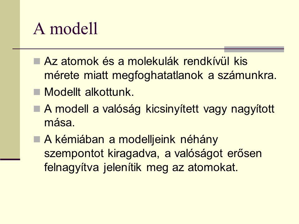 A modell Az atomok és a molekulák rendkívül kis mérete miatt megfoghatatlanok a számunkra. Modellt alkottunk. A modell a valóság kicsinyített vagy nag