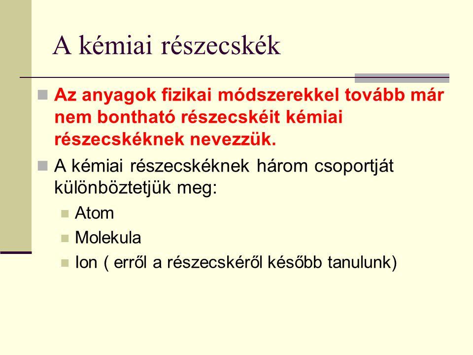 Az atom Az anyag legkisebb egysége, mely kémiai módszerekkel tovább nem bontható.