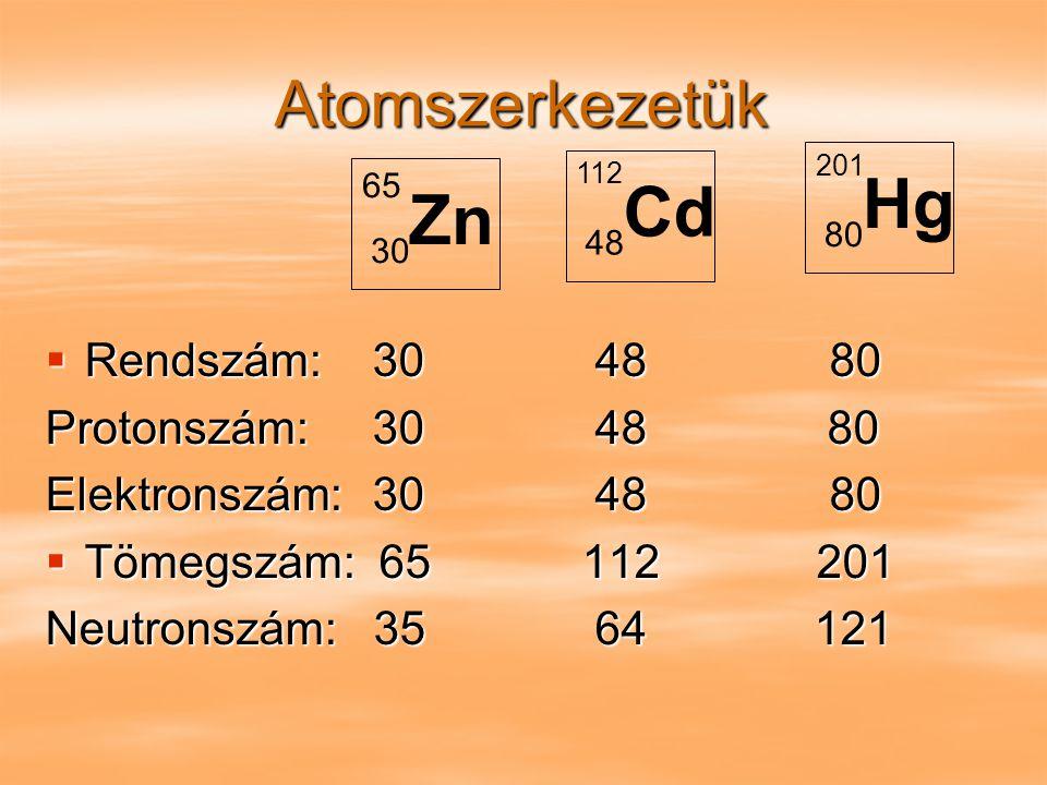 Atomszerkezetük  Rendszám: 30 48 80 Protonszám: 30 48 80 Elektronszám: 30 48 80  Tömegszám: 65 112 201 Neutronszám: 35 64 121 Zn 65 30 Cd 112 48 Hg