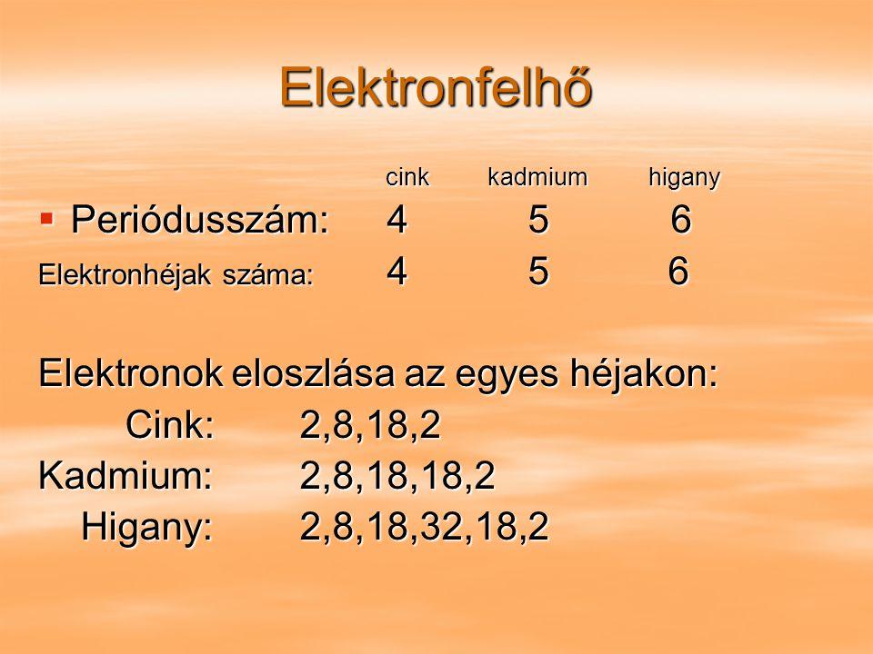 Elektronfelhő cink kadmiumhigany cink kadmiumhigany  Periódusszám: 4 5 6 Elektronhéjak száma: 4 5 6 Elektronok eloszlása az egyes héjakon: Cink:2,8,1