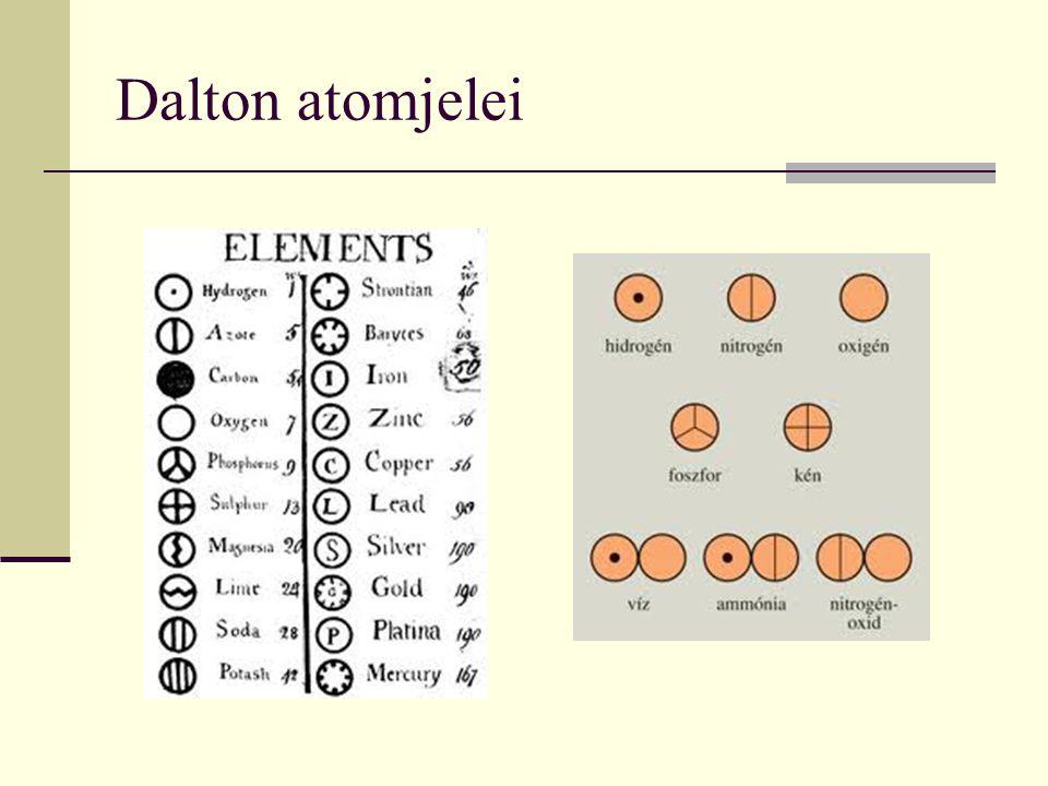 Dalton atomjelei